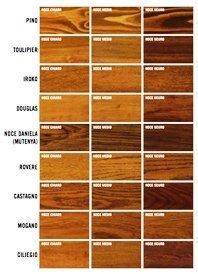 Legno perfetto: Devi acquistare degli infissi di legno in casa tua e vorresti sapere qual è il miglior legno per fare finestre? Allora non leggere quest'articolo.